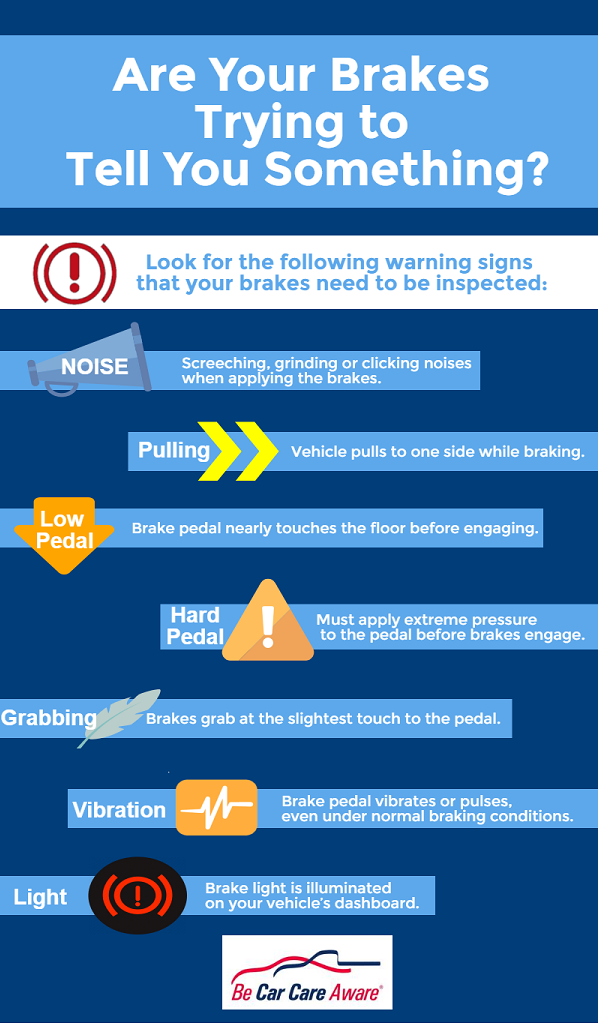 Brake Inspection Warning Signs
